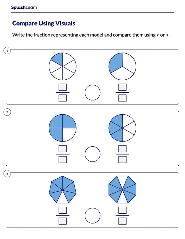 Compare Fractions Using Given Model