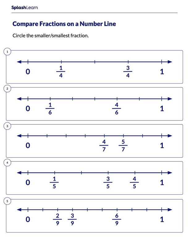 Compare Fractions Using Number Line