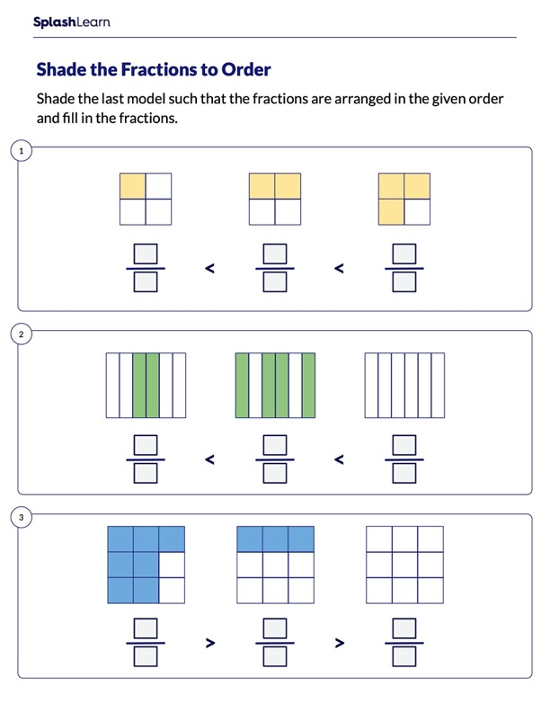 Shade to Order Fractions