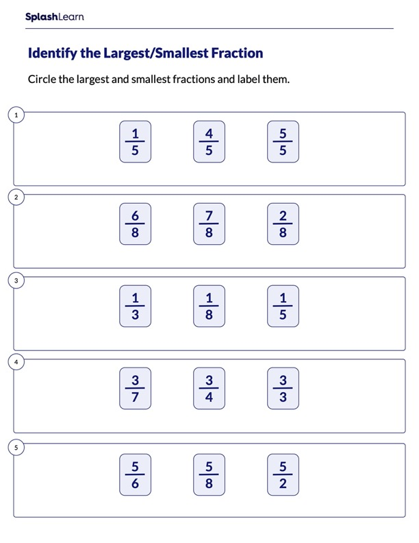 Identify the Largest & Smallest Fraction