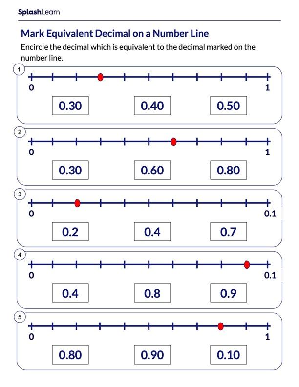 Equivalent Decimals on a Number Line