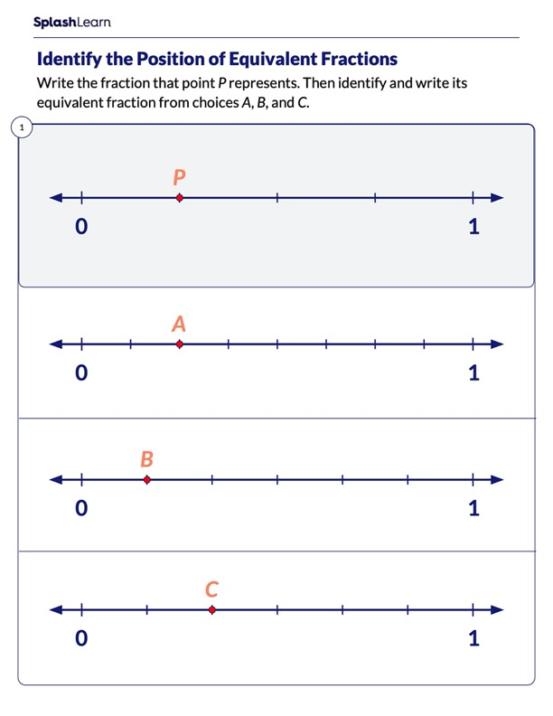 Write Equivalent Fractions Represented by Point