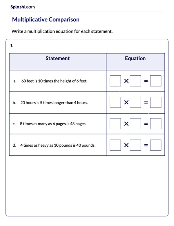 Write the Equation for the Multiplicative Comparison