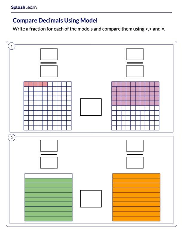 Comparing Decimals Using Models
