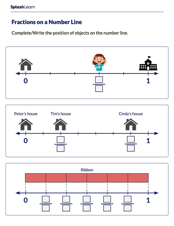 Identify Position On Number Line