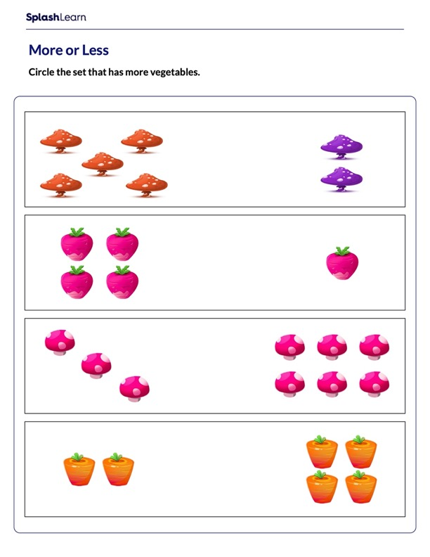 Compare Groups of Objects