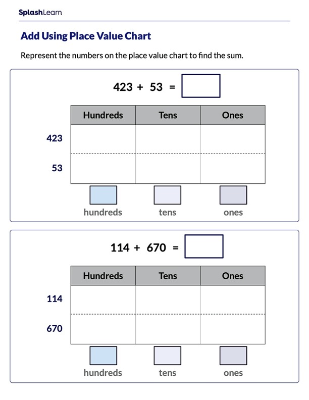 Find the Sum Using Place Value Chart