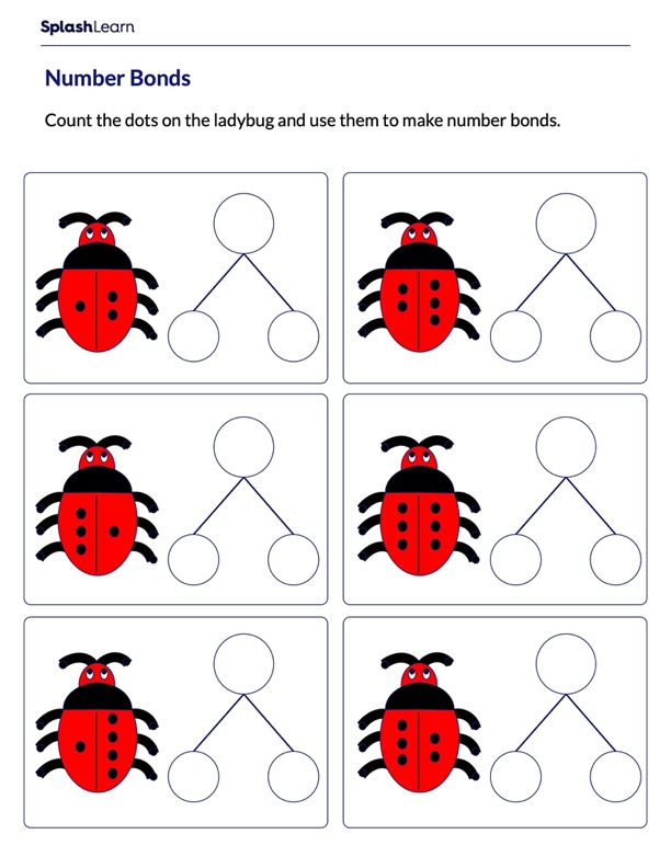 Counting Dots on Ladybugs