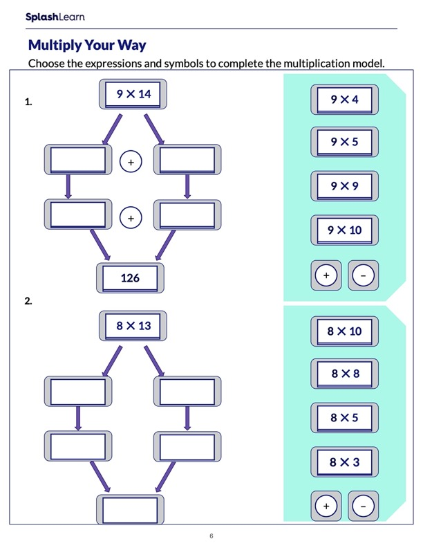 Use Distributive Property to Complete the Model