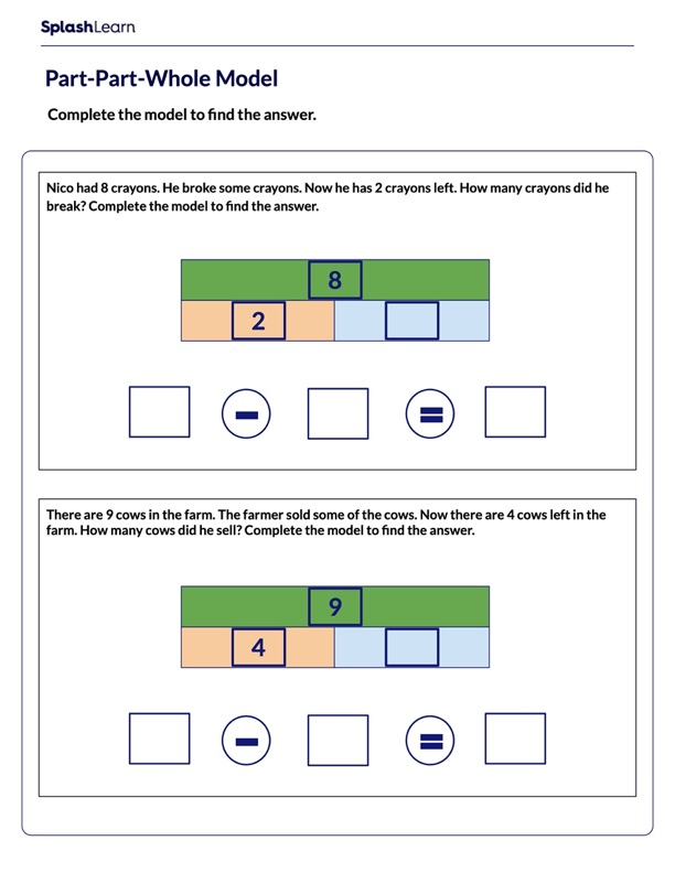 Part-Part-Whole Model Worksheet