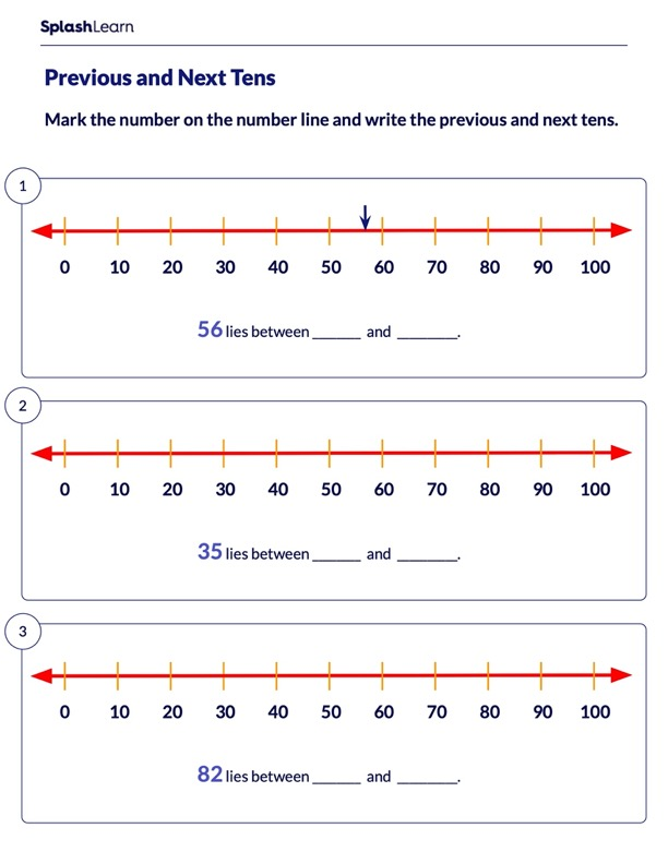 Previous and Next Tens on a Number Line